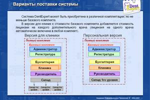 Презентация DentExpert