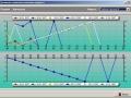 Динамика изменения значения индексов по результатам пародонтологических карт пациента в DentExpert